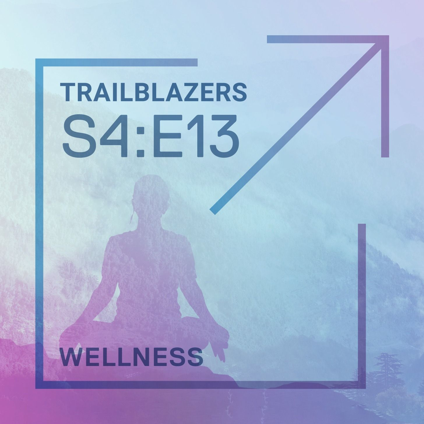 Wellness: Knowing Yourself
