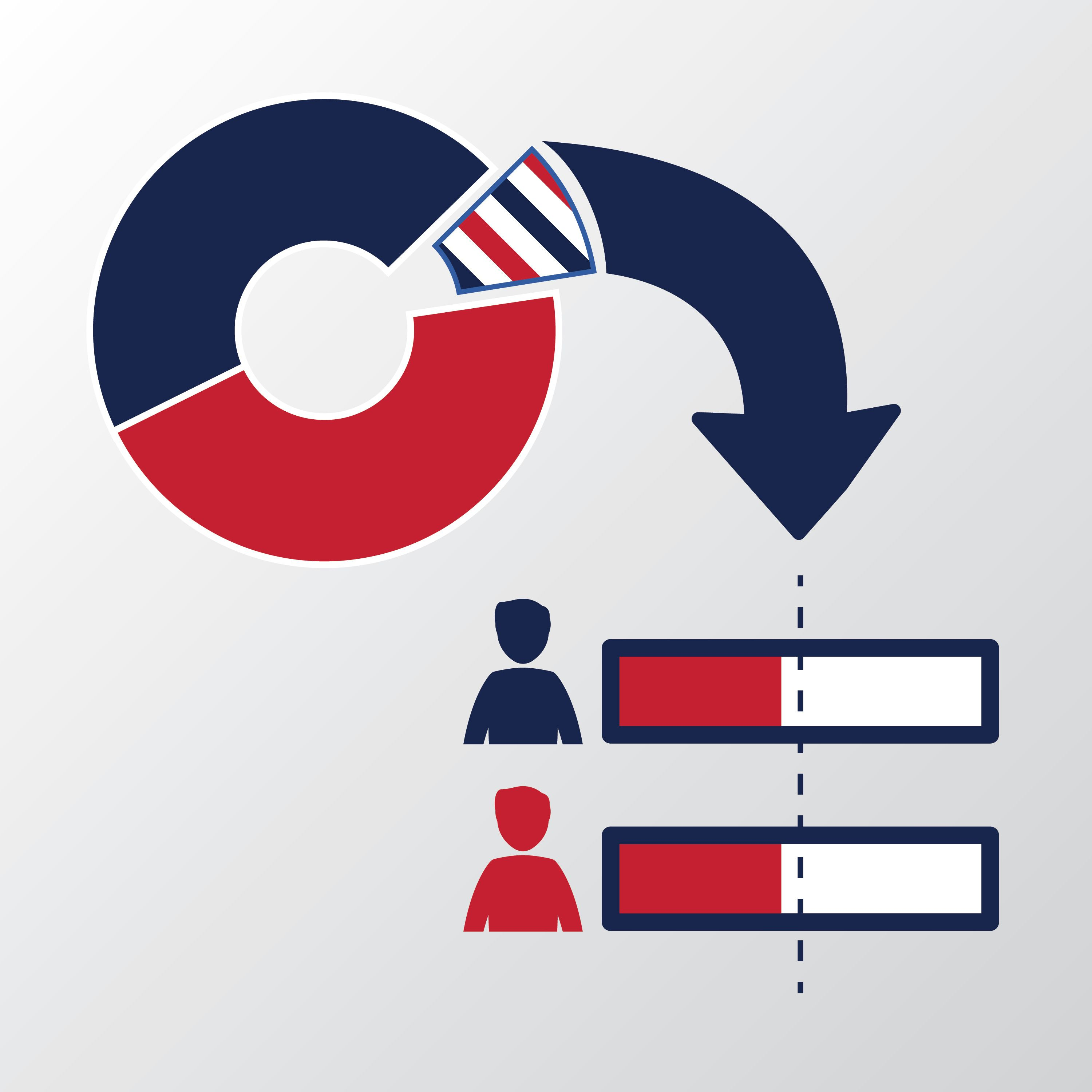 Election 2020: When Are Results Official and What Happens if Results Are Disputed